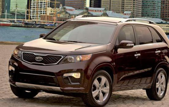 Sorento KIA Specification 2015