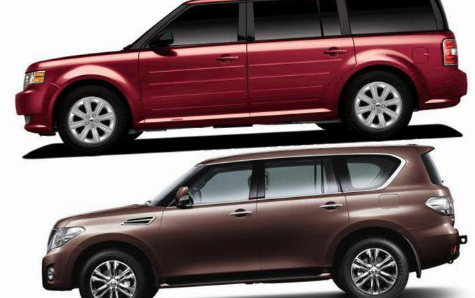 Ford Flex prices cabriolet