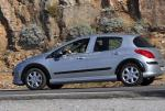 301 Peugeot prices van