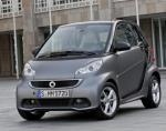 smart fortwo coupe spec 2015