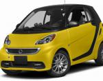 smart fortwo coupe Specifications 2007