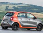 smart forfour Characteristics 2015